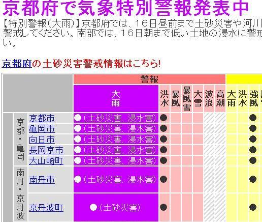 史上初の特別警報発令時の気象庁HP 京都府