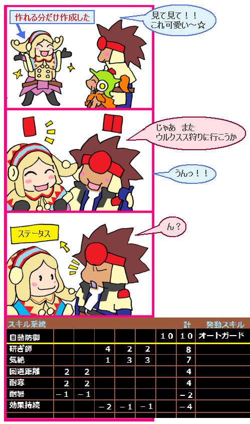 妹と モンハン4 漫画