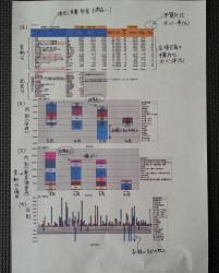 【ホームIT】 【ずぼらな人向け家計簿】家計簿が続かない課題我が家の一番楽な家計簿