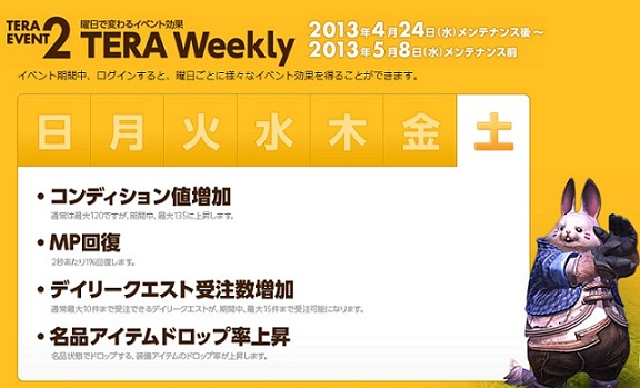 TERA weekly sturday