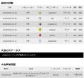 ジャパンカップ結果2