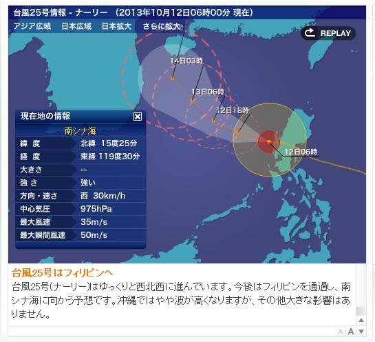 台風25号・2