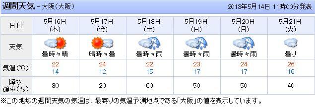 20130514 週間天気予報