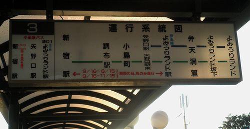 小田急シティバス「新宿駅~よみうりランド」線路線図(よみうりランド停留所・2013年9月29日)