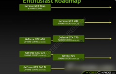 GeForce-700-series-635x406.png