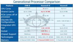 Haswell-E-Processors.jpg