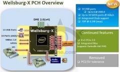 Haswell-E-X99-chipset.jpg