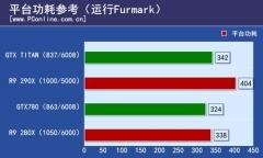 r9-290x-FURMARK-1.jpg