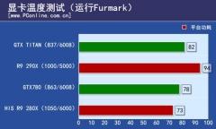 r9-290x-FURMARK-2.jpg