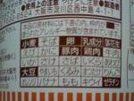 日清食品「カップヌードル コクみそ キング」
