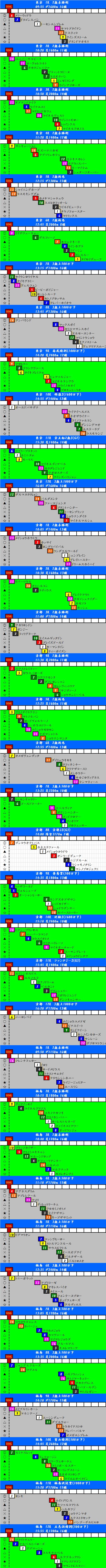 にほんブログ村 競馬ブログ 南関東競馬へ