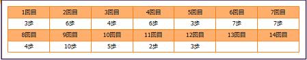 キャプチャ 6.25 gen obake5