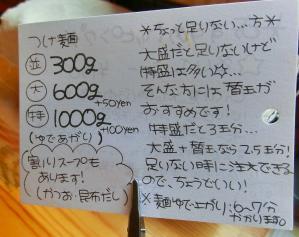 麺量の説明
