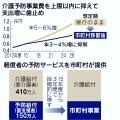 日経グラフ