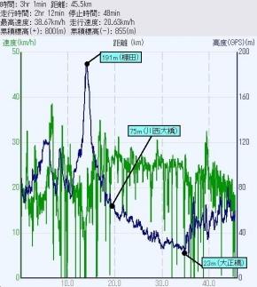 ChihayaTanada_Data_org.jpg