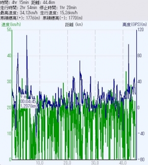 Kanjo_Uchimawari_Data_org.jpg