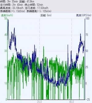 Senbonmatsu_Data_org.jpg