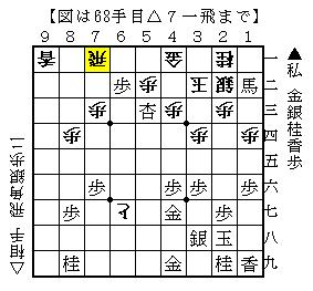 24名人戦本戦bychu-toro