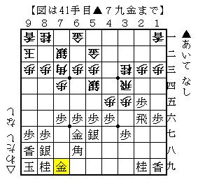 tyu-shi by chu-toro1