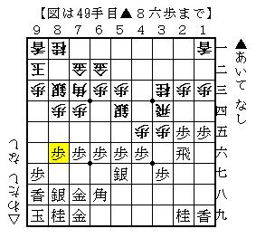tyu-shi by chu-toro2