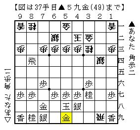 chu-torookadai1