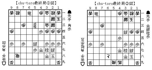 24名人戦chu-toro最終局