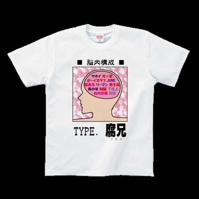 ニセ脳内鑑定-TYPE . 腐兄(♂用)