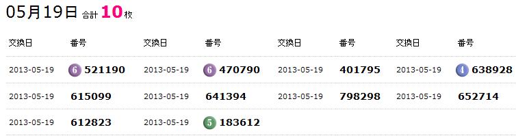 2013年5月19日宝くじ