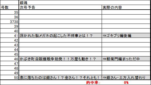 gintama_yokoku2.png