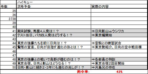 haikyu_yokoku.png