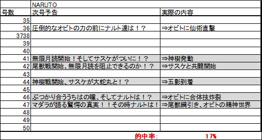 naruto_yokoku.png