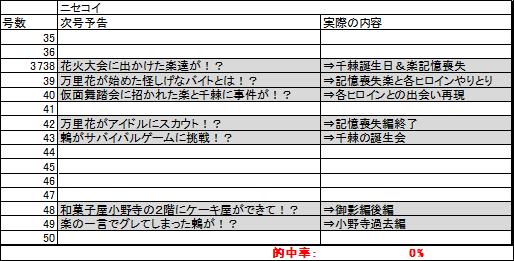nise_yokoku2.png