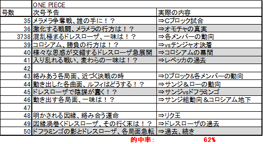 one_yokoku.png