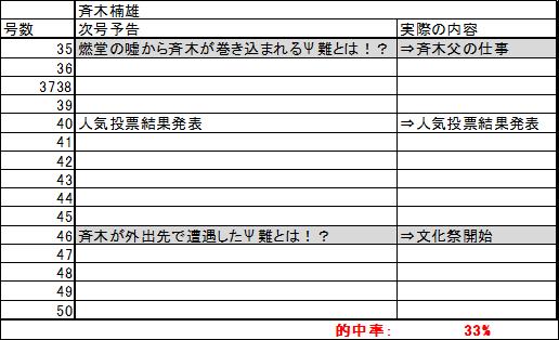 saiki_yokoku.png