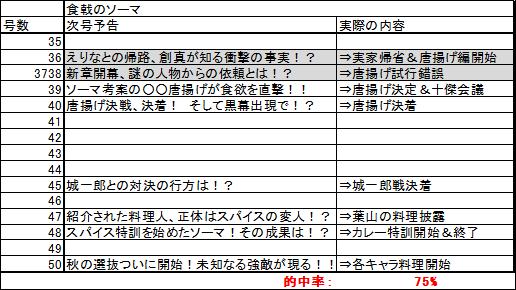 soma_yokoku.png
