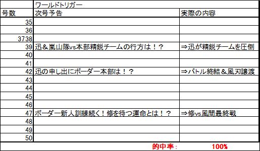 toriger_yokoku.png