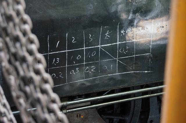 整備用の数値 C10 8の水タンクに書かれた数値