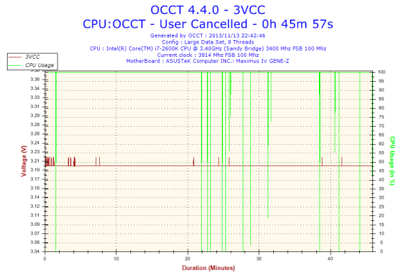 2013-11-13-22h42-Voltage-3VCC.png