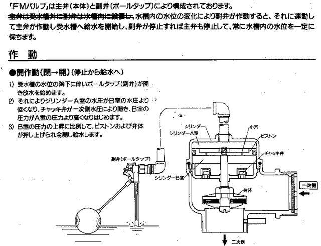 FMバルブ構造図_R