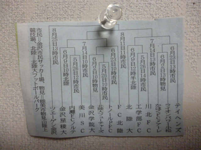 天皇杯サッカー石川県大会 組み合わせ 001