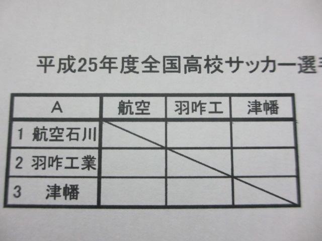 高校サッカー石川県大会1次予選 004