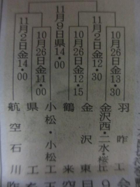 全国高校ラグビー石川県大会組み合わせ 002