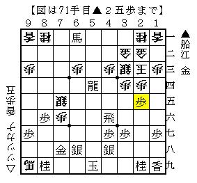 第2回将棋電王戦第3局-1