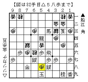 第2回将棋電王戦第3局-2