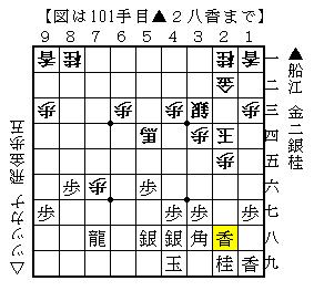 第2回将棋電王戦第3局-3