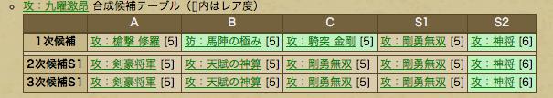 ixa ss1105-5