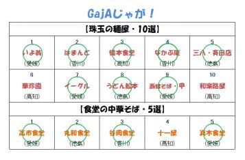 GajAじゃが!