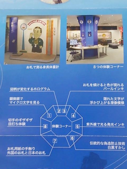 お札と切手の博物館05