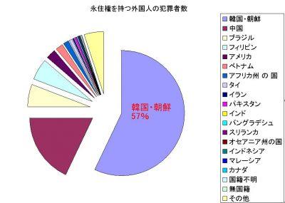 http://blog-imgs-60.fc2.com/s/h/i/shinokubo2ch/5a5444d9.jpg