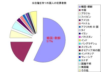 http://blog-imgs-60.fc2.com/s/h/i/shinokubo2ch/5b13b51d.jpg